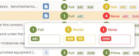 Blue Capability Matrix Expanded score
